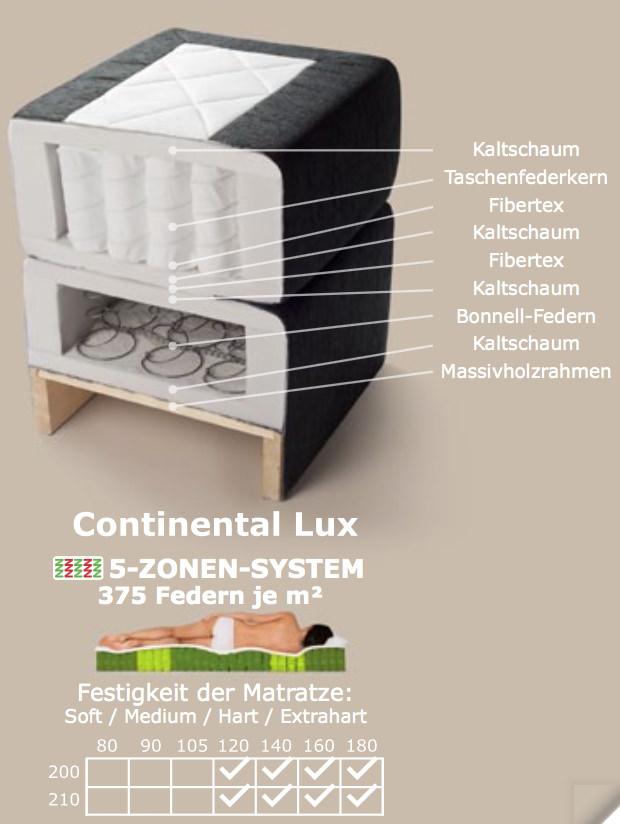 Continental Lux Querschnitt